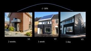 Drie versies NulOpDeMeter renovatie, steeds sneller te bouwen en goedkoper te produceren